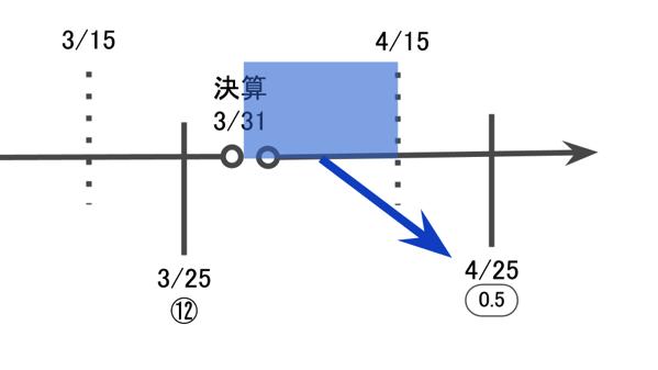 Mibarai1