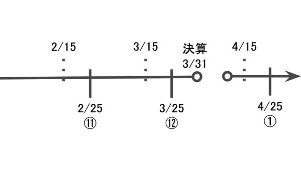 Mibarai3