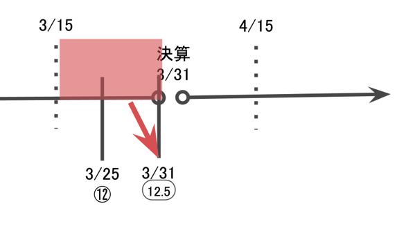 Mibarai5