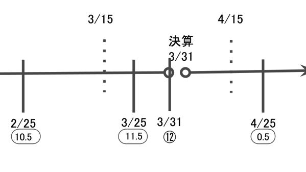 Mibarai6