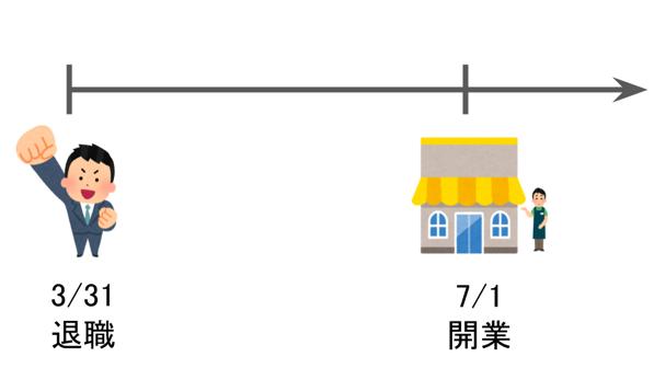 Kaigyouhi