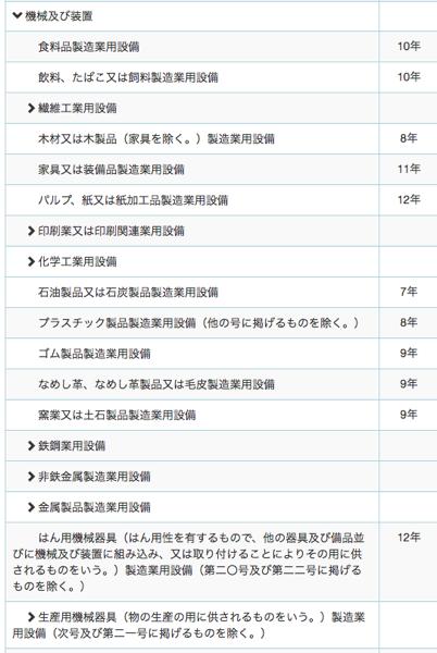 機械装置の耐用年数