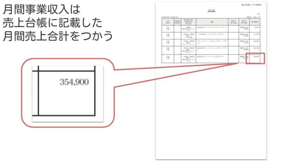 月間事業収入は売上台帳に記載した月間売上合計をつかう