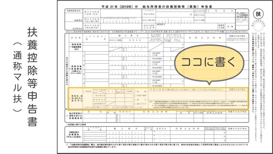 扶養控除等申告書の障害者控除を各箇所の図解